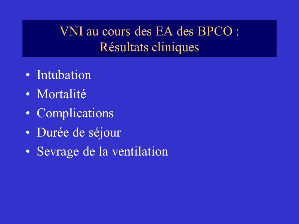 VNI au cours des EA des BPCO : Résultats cliniques