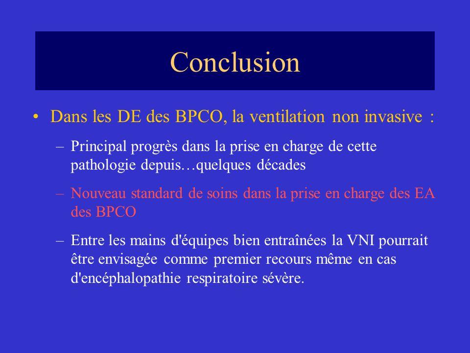 Conclusion Dans les DE des BPCO, la ventilation non invasive :