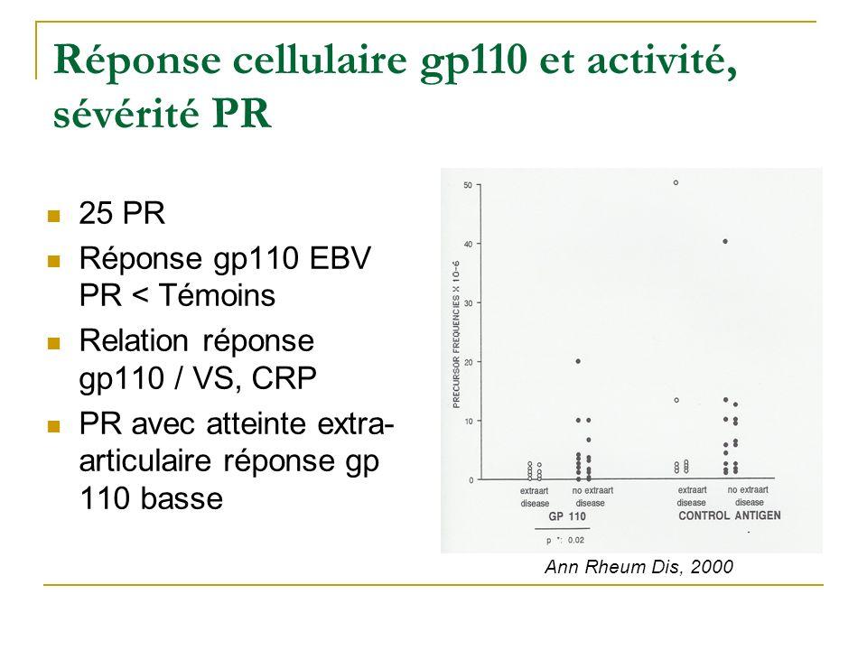 Réponse cellulaire gp110 et activité, sévérité PR