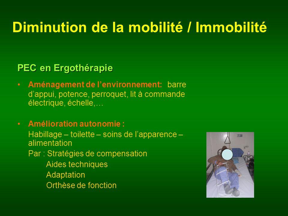 Diminution de la mobilité / Immobilité
