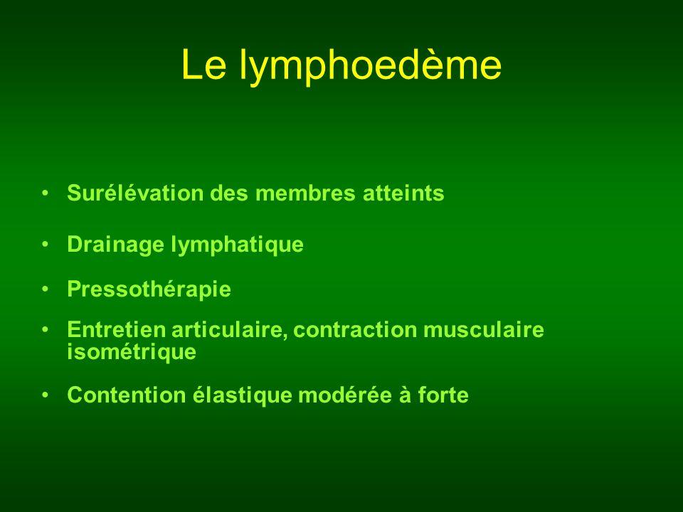 Le lymphoedème Surélévation des membres atteints Drainage lymphatique