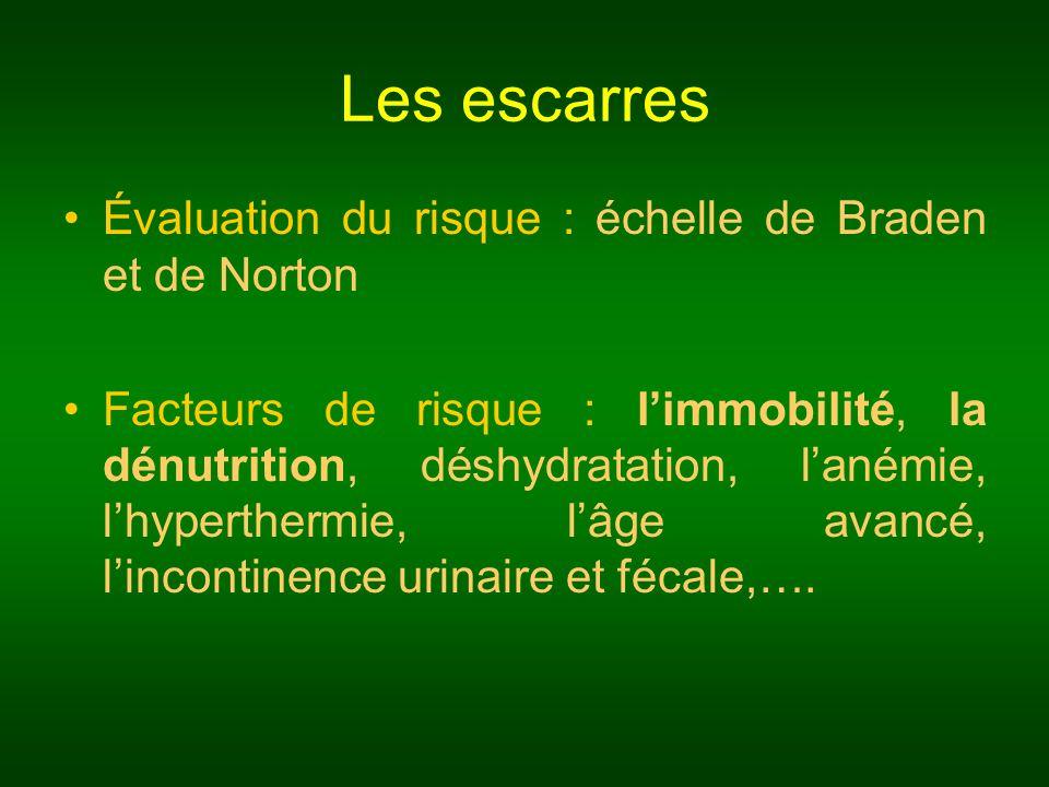 Les escarres Évaluation du risque : échelle de Braden et de Norton