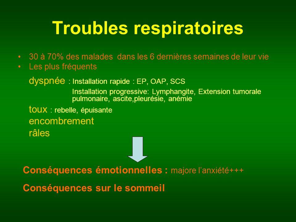 Troubles respiratoires