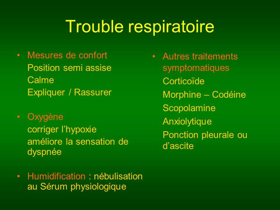 Trouble respiratoire Mesures de confort Position semi assise Calme