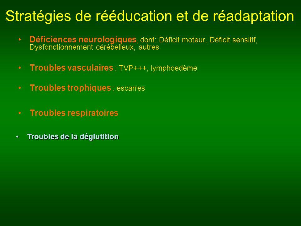 Stratégies de rééducation et de réadaptation