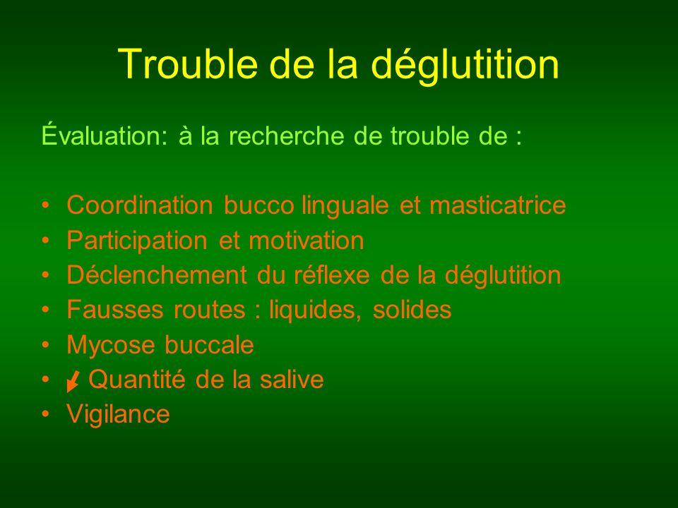 Trouble de la déglutition