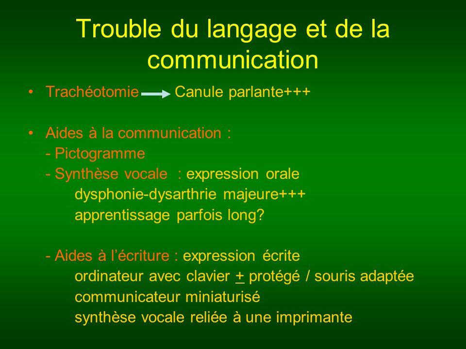 Trouble du langage et de la communication
