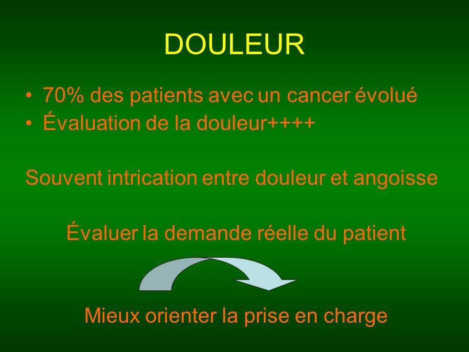 DOULEUR 70% des patients avec un cancer évolué