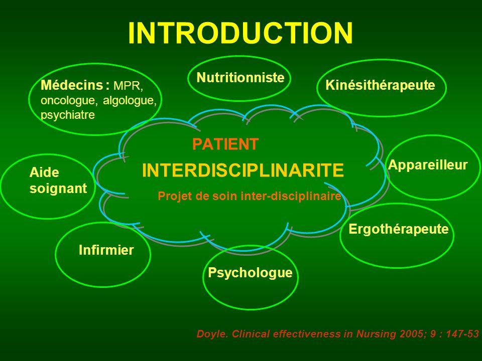 Projet de soin inter-disciplinaire