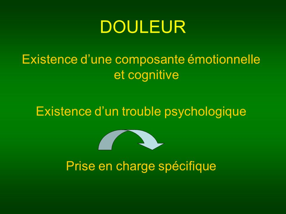 DOULEUR Existence d'une composante émotionnelle et cognitive