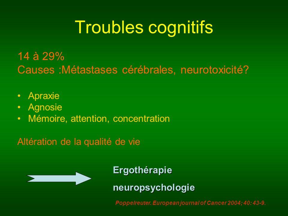Troubles cognitifs 14 à 29% Causes :Métastases cérébrales, neurotoxicité Apraxie. Agnosie. Mémoire, attention, concentration.