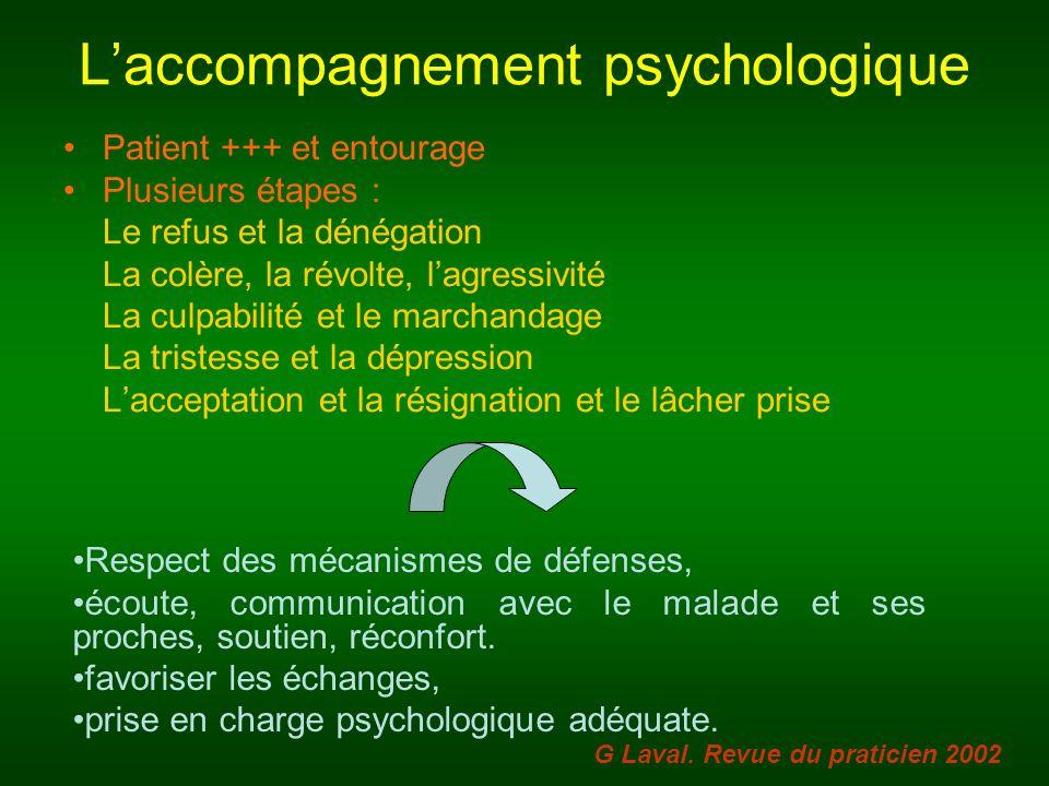 L'accompagnement psychologique