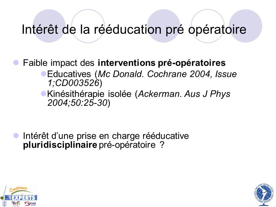 Intérêt de la rééducation pré opératoire
