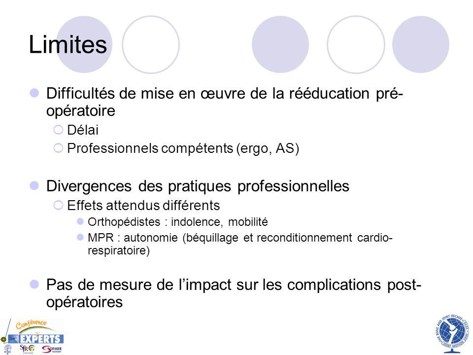 Limites Difficultés de mise en œuvre de la rééducation pré-opératoire