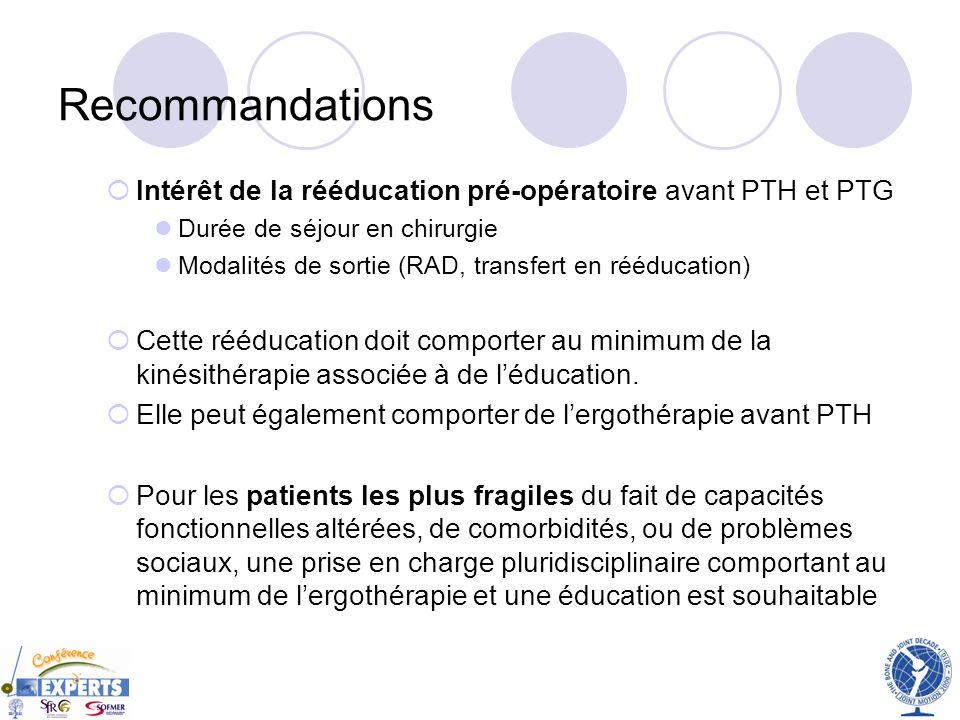 Recommandations Intérêt de la rééducation pré-opératoire avant PTH et PTG. Durée de séjour en chirurgie.