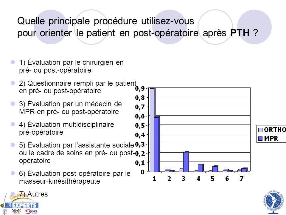 Quelle principale procédure utilisez-vous pour orienter le patient en post-opératoire après PTH