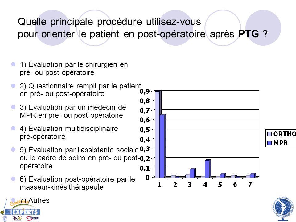 Quelle principale procédure utilisez-vous pour orienter le patient en post-opératoire après PTG