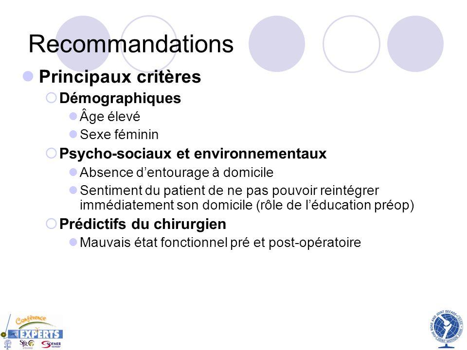 Recommandations Principaux critères Démographiques