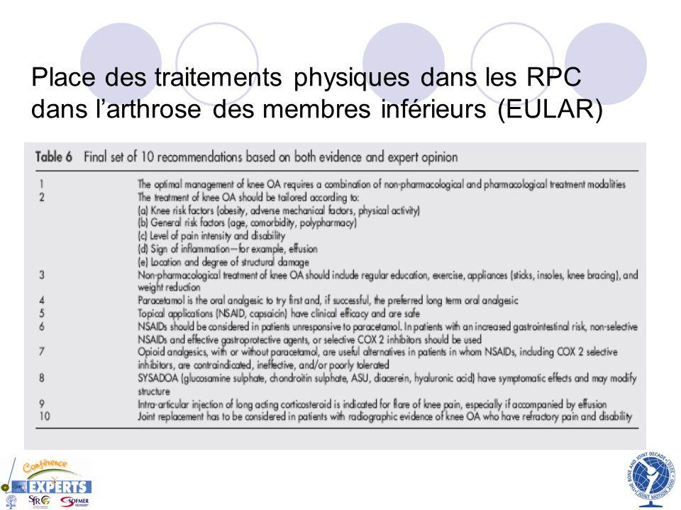 Place des traitements physiques dans les RPC dans l'arthrose des membres inférieurs (EULAR)