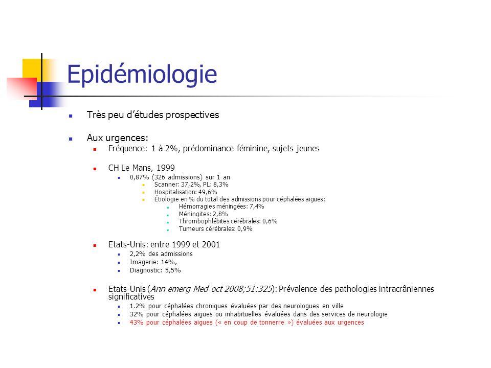 Epidémiologie Très peu d'études prospectives Aux urgences: