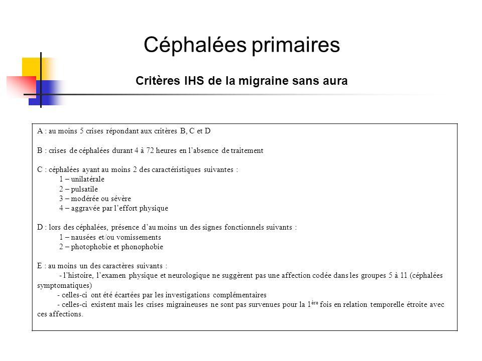 Céphalées primaires Critères IHS de la migraine sans aura