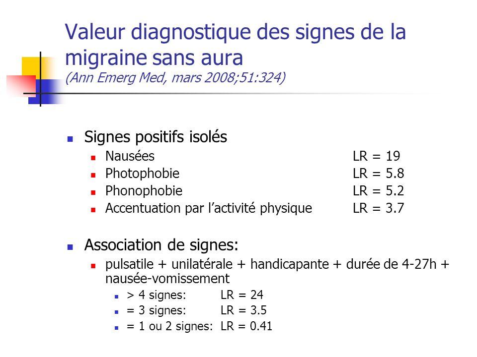 Valeur diagnostique des signes de la migraine sans aura (Ann Emerg Med, mars 2008;51:324)