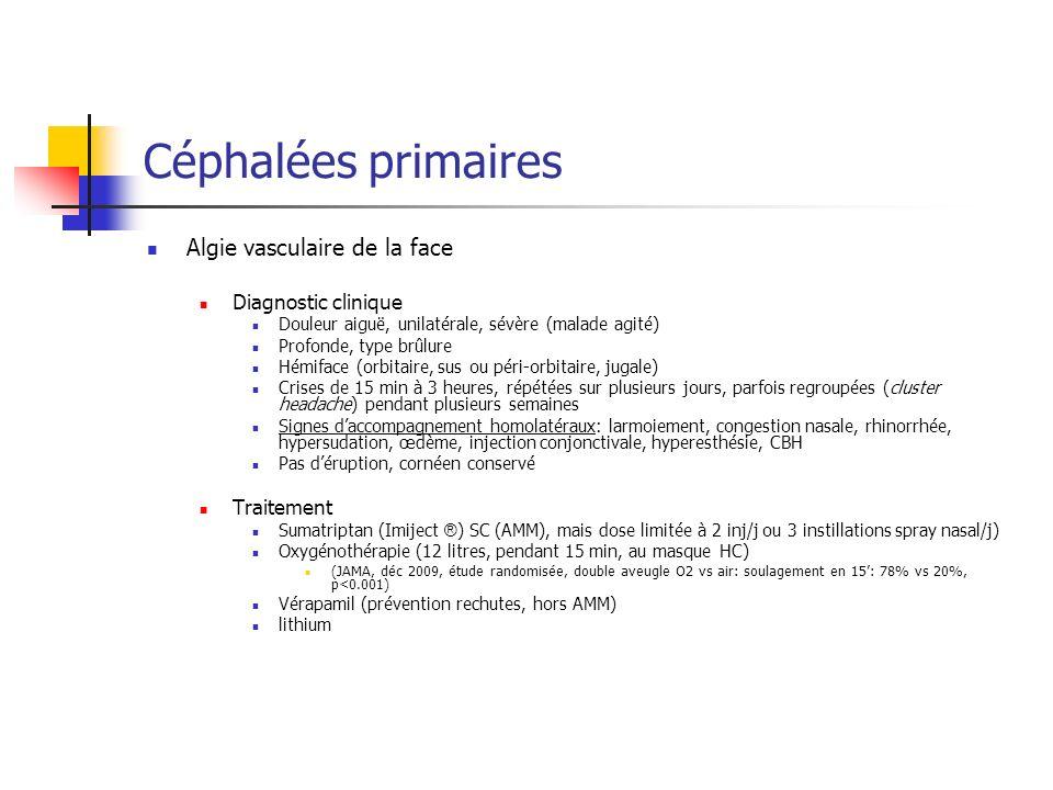 Céphalées primaires Algie vasculaire de la face Diagnostic clinique