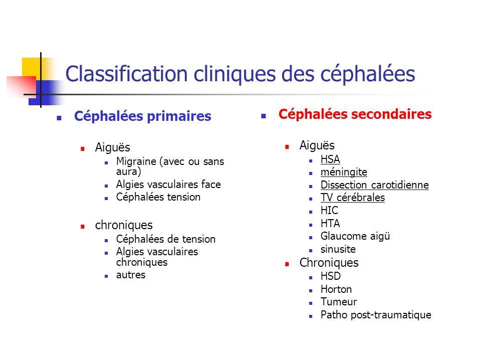 Classification cliniques des céphalées