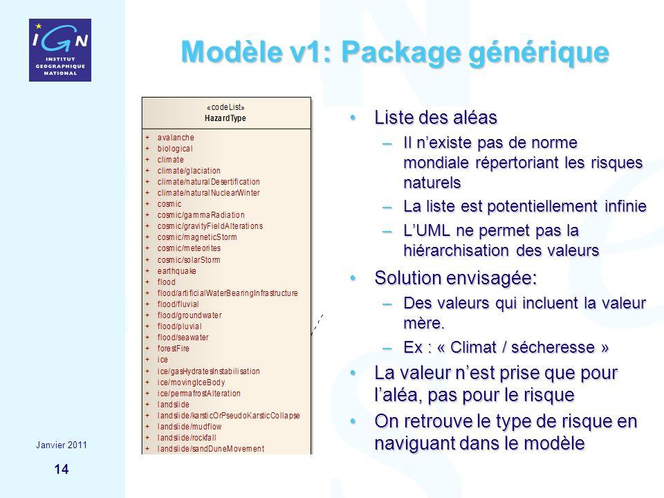 Modèle v1: Package générique