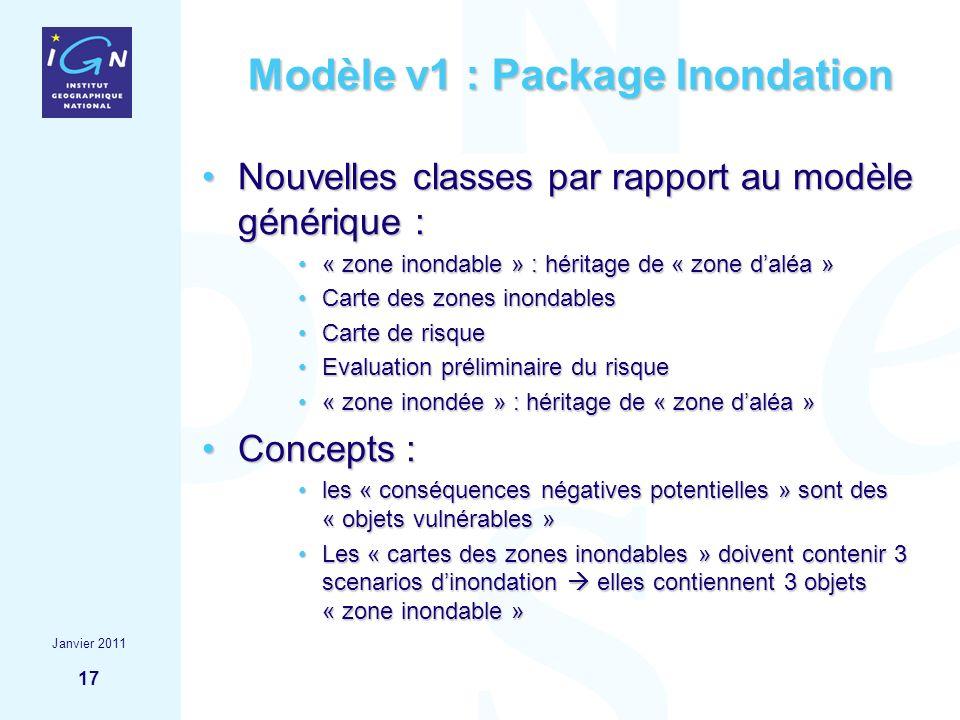 Modèle v1 : Package Inondation