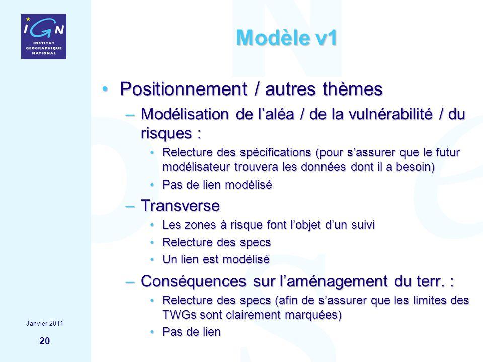 Modèle v1 Positionnement / autres thèmes