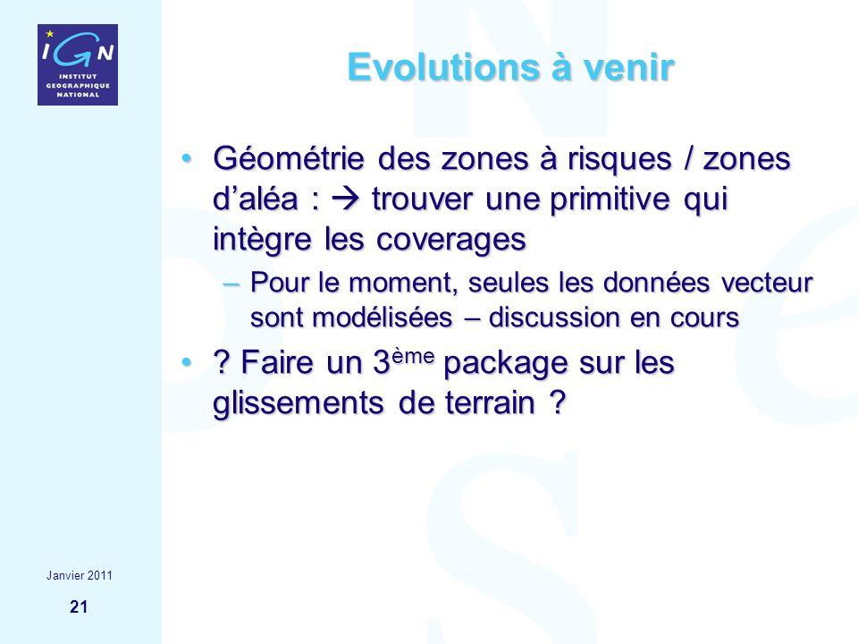 Evolutions à venir Géométrie des zones à risques / zones d'aléa :  trouver une primitive qui intègre les coverages.