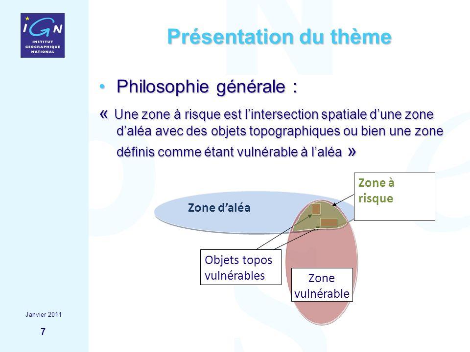 Présentation du thème Philosophie générale :