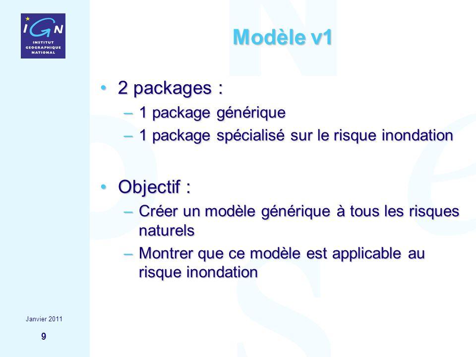Modèle v1 2 packages : Objectif : 1 package générique