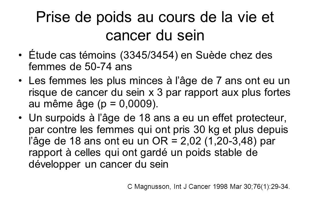 Prise de poids au cours de la vie et cancer du sein
