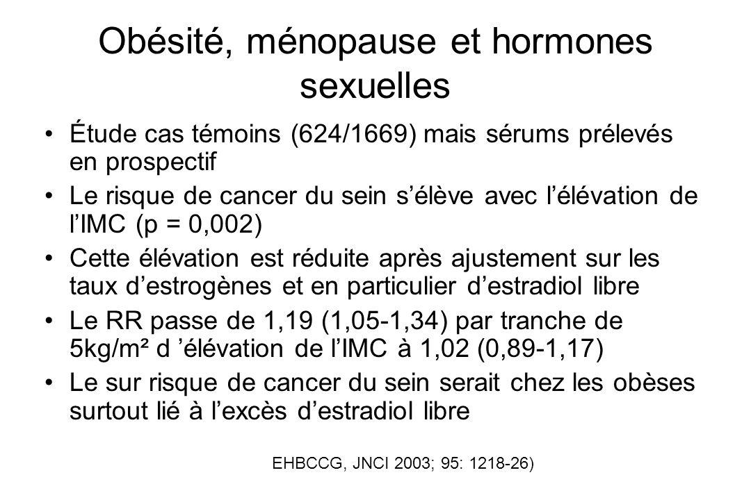 Obésité, ménopause et hormones sexuelles