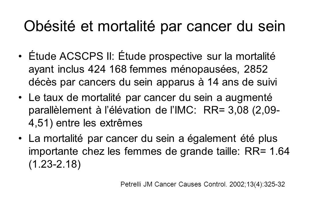 Obésité et mortalité par cancer du sein