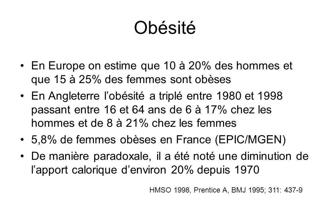 Obésité En Europe on estime que 10 à 20% des hommes et que 15 à 25% des femmes sont obèses.