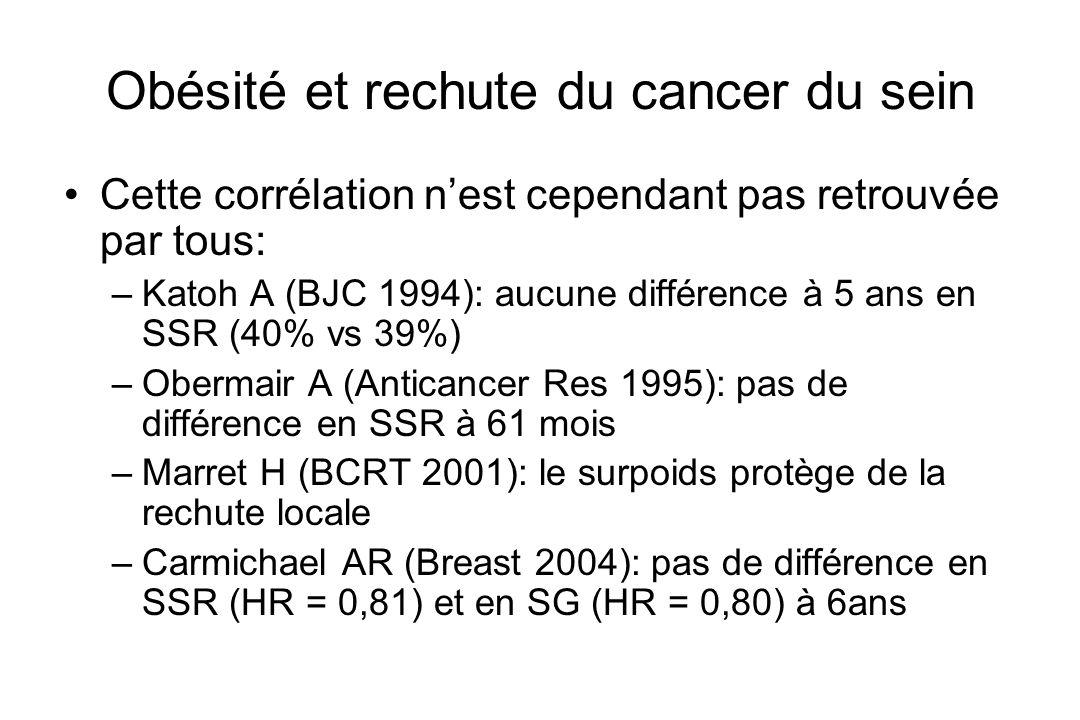 Obésité et rechute du cancer du sein