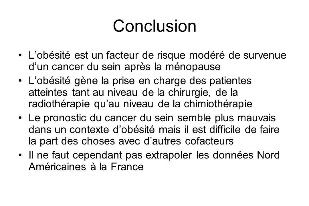 Conclusion L'obésité est un facteur de risque modéré de survenue d'un cancer du sein après la ménopause.