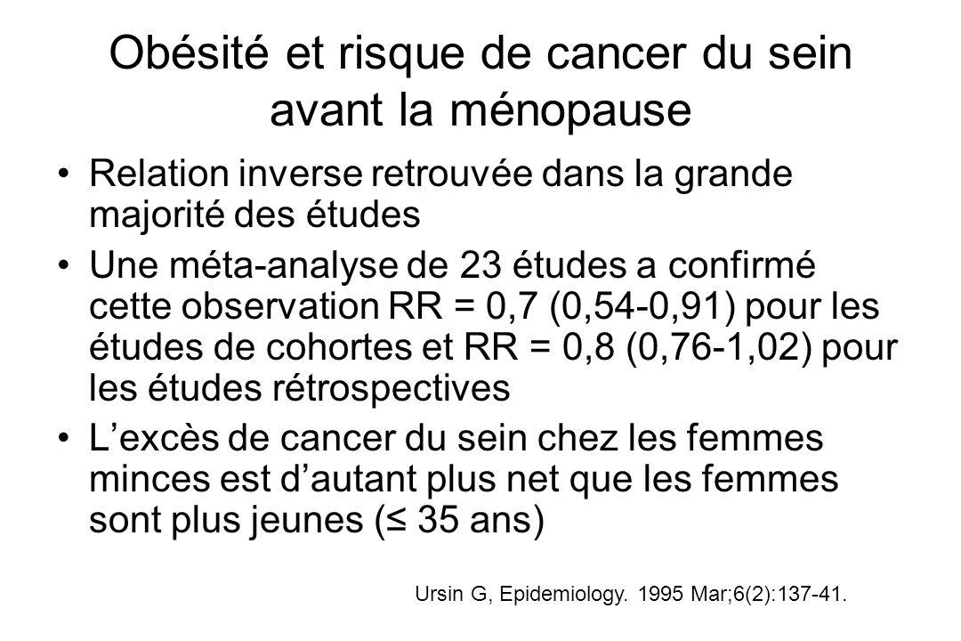 Obésité et risque de cancer du sein avant la ménopause