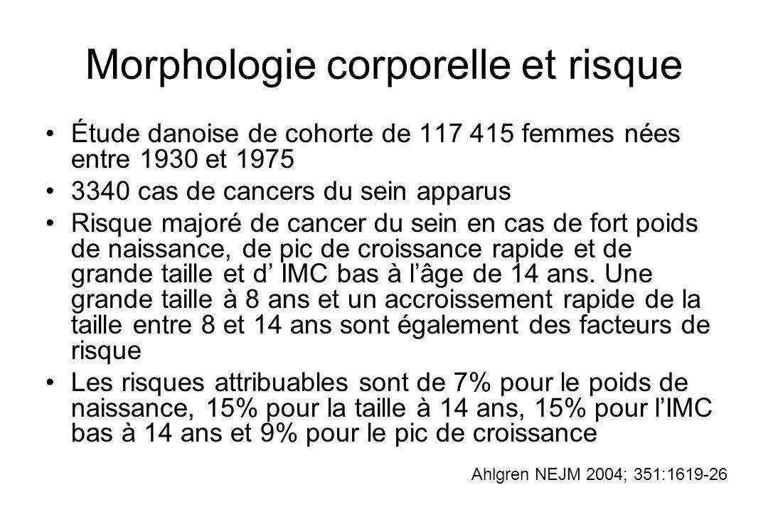 Morphologie corporelle et risque