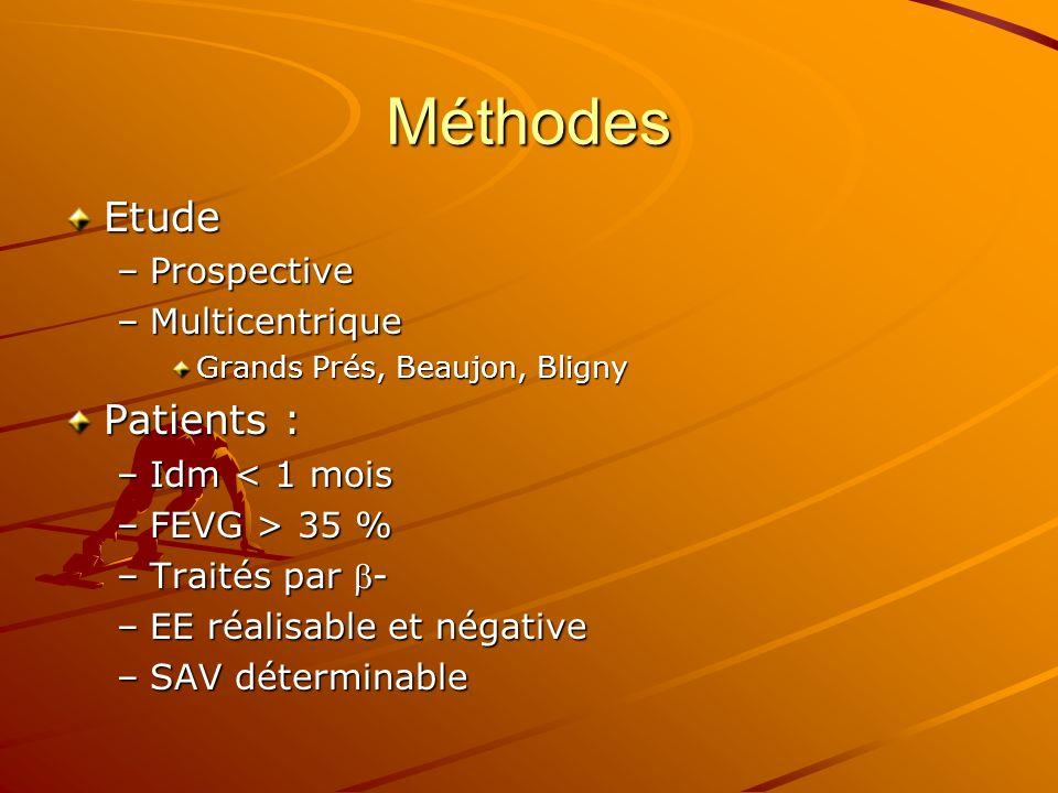 Méthodes Etude Patients : Prospective Multicentrique Idm < 1 mois
