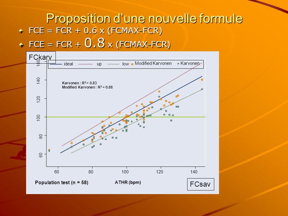 Proposition d'une nouvelle formule