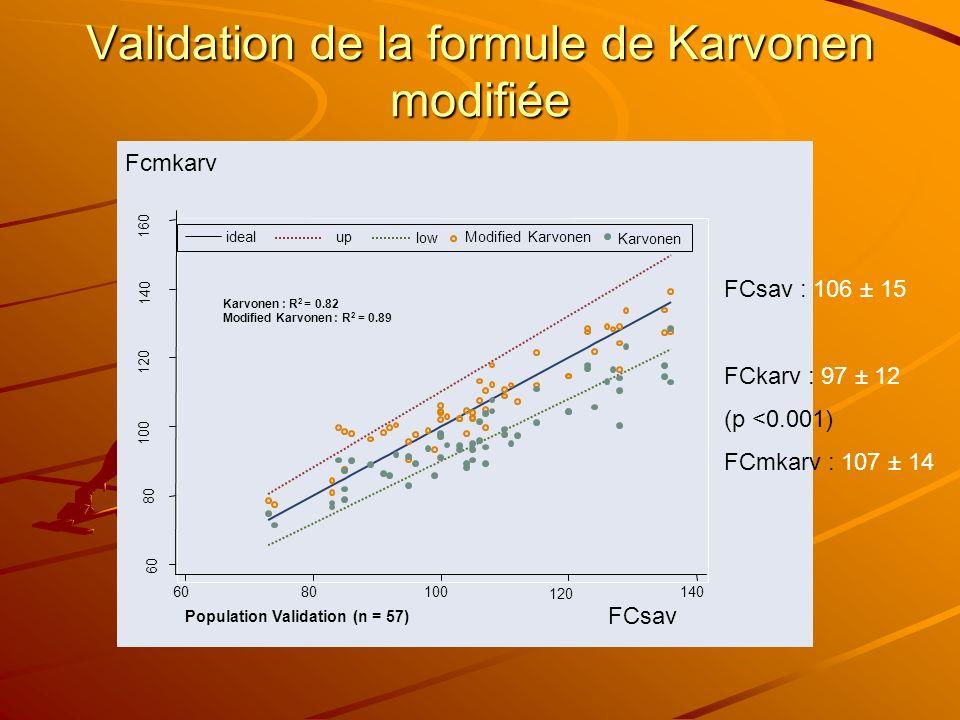 Validation de la formule de Karvonen modifiée
