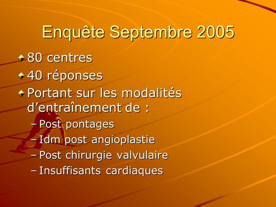 Enquête Septembre 2005 80 centres 40 réponses