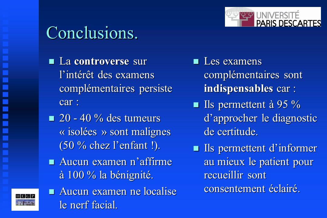 Conclusions. La controverse sur l'intérêt des examens complémentaires persiste car :