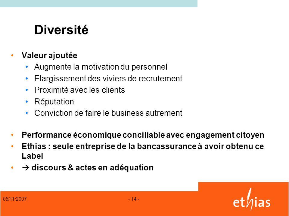 Diversité Valeur ajoutée Augmente la motivation du personnel