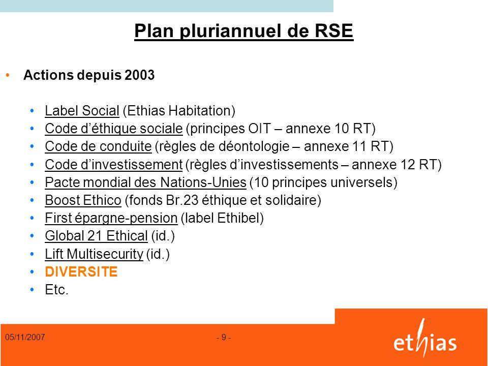 Plan pluriannuel de RSE