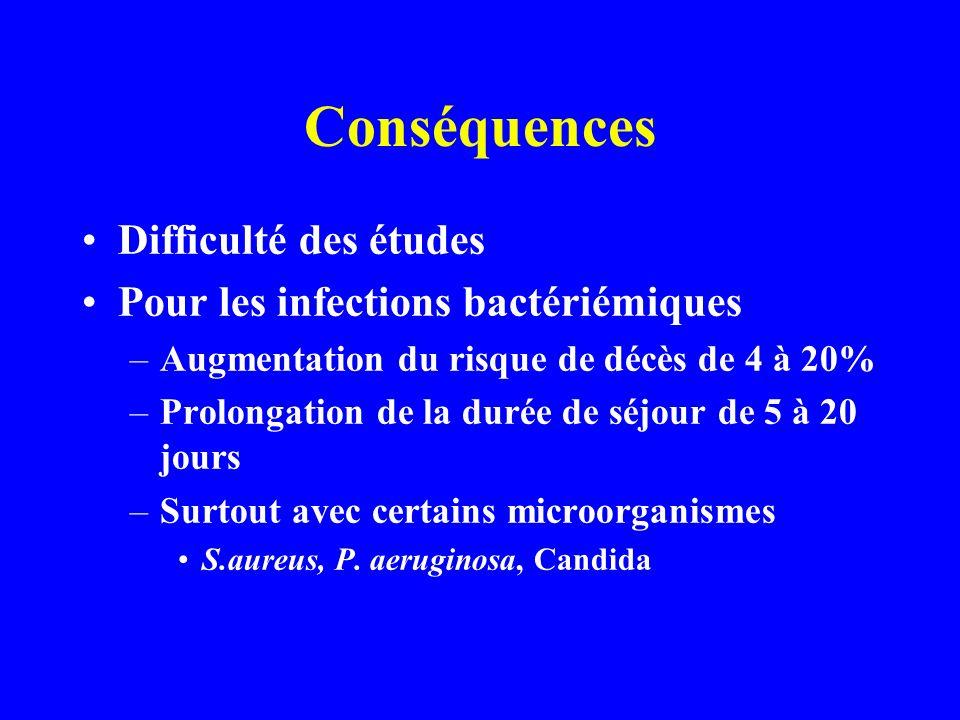 Conséquences Difficulté des études Pour les infections bactériémiques